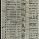 Maria Rudolf - Documento di registrazione a Plauen (campo di Flossemburg)